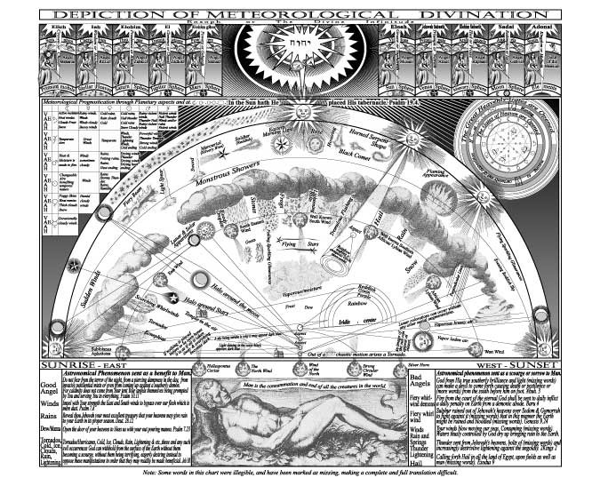 Meteorological Divination by Robert Fludd